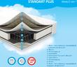 Матрас Sleep&Fly Standart Plus (СФ Стандарт Плюс)