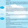 Матрас Sleep&Fly Classic Plus Kokos (СФ Классик Плюс Кокос)